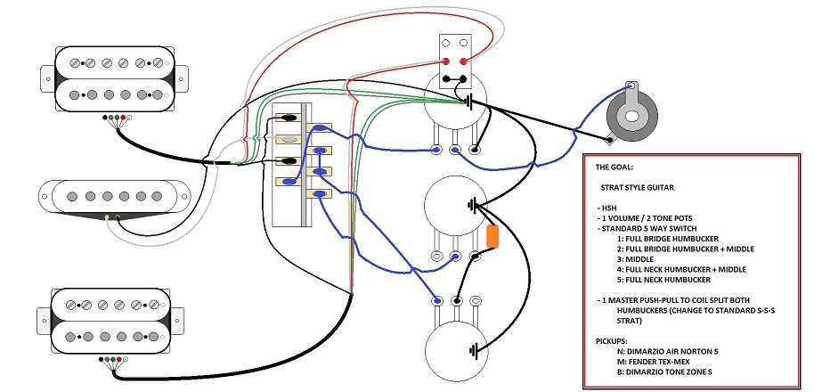 Guitar Wiring Diagram Hsh