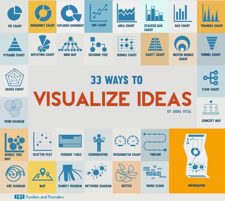 1000+ images about Design   Infographic & Timeline & Organogram on ...