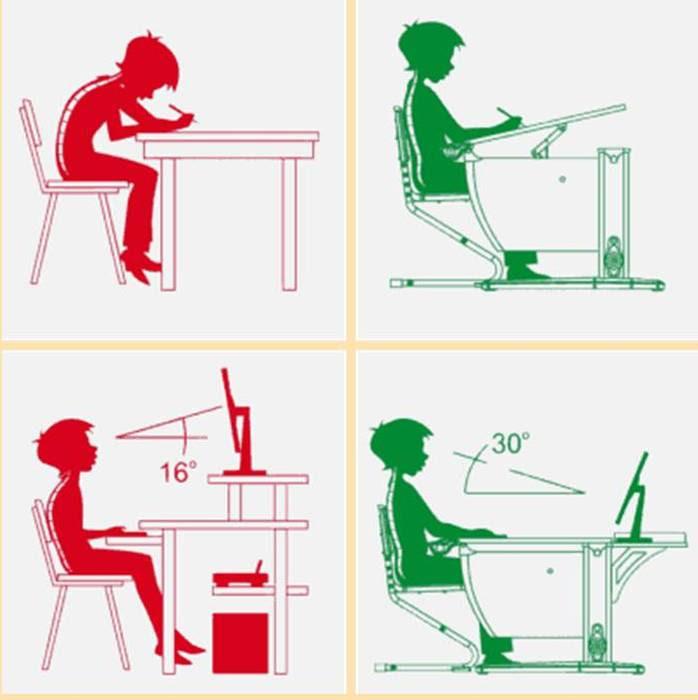 Правильное положение ребёнка за столом