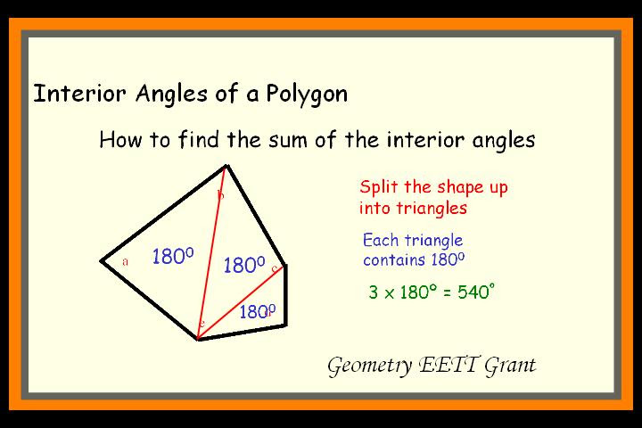 r4g2_interior angles of a polygon