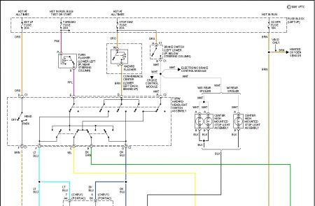 Pontiac Sunfire Wiring Diagram For Tail Lights Wiring Diagrams Data Support Support Ungiaggioloincucina It