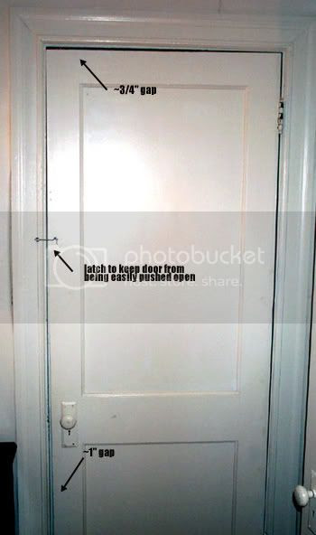 Solutions For A Sound Leaky Door Soundproofing Discretion