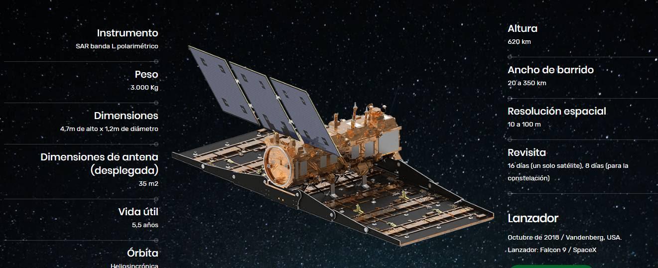 Resultado de imagen para satélite SAOCOM 1B