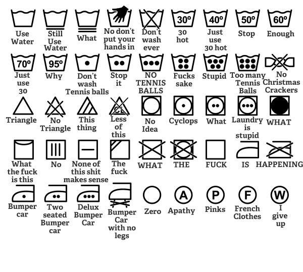 Explicació de conya dels símbols que hi ha a la roba explicant com s'ha de netejar.