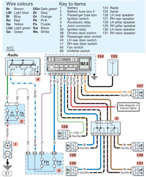 2007 Nissan Versa Stereo Wiring Diagram