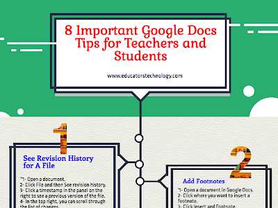 Google Docs Tips to Help You in Your Online Teaching