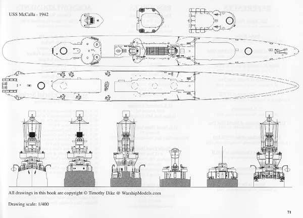 Topic Veron model boat plans | gilang ayuninda