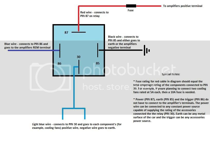 Electrical Relay Circuit Diagram