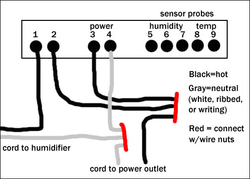 33 3 Prong Outlet Wiring Diagram