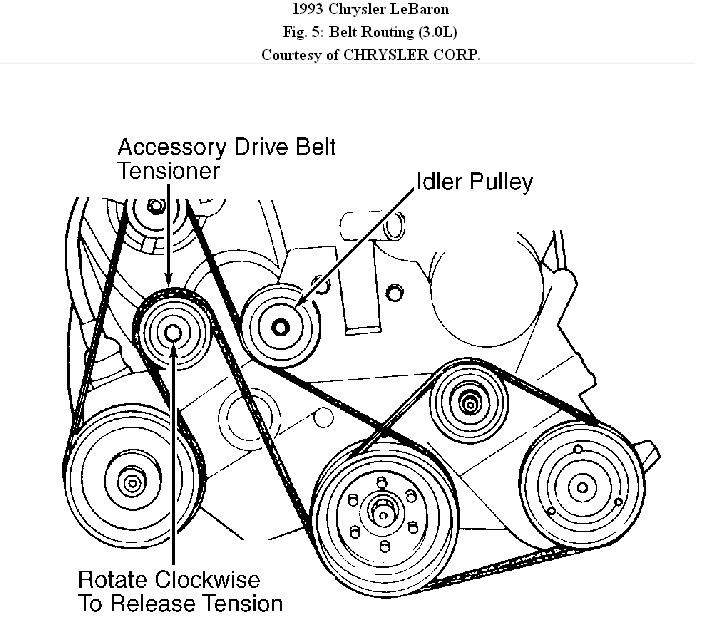 31 2006 Chrysler 300 Serpentine Belt Diagram