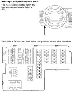 25 2001 Ford Explorer Sport Fuse Diagram Free Wiring Diagram Source