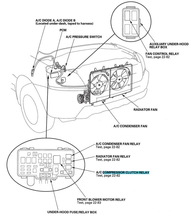 Diagram 2005 Honda Pilot Vtm 4 Wiring Diagram Full Version Hd Quality Wiring Diagram Dowiring18 Lasagradellacastagna It