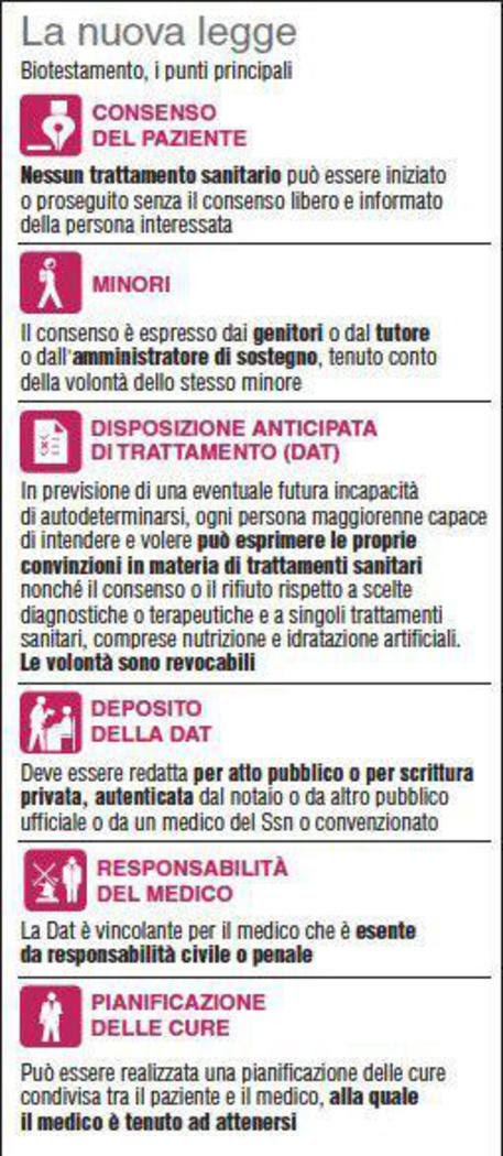 Legge biotestamento © ANSA