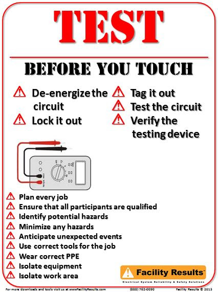 Test Before You Touch