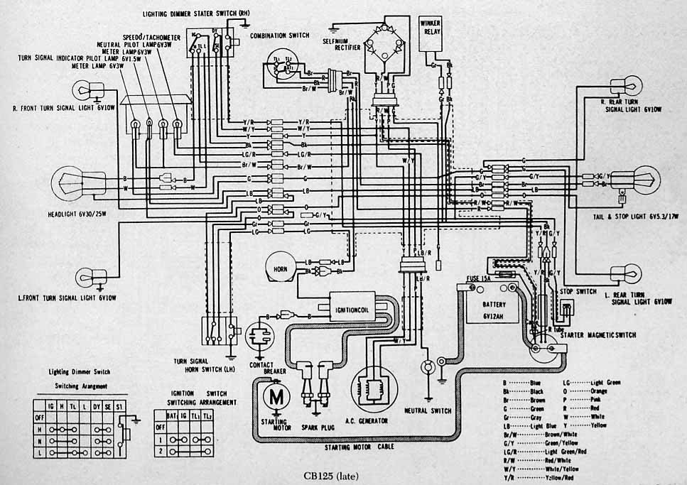 20 Unique Scooter Ignition Wiring Diagram