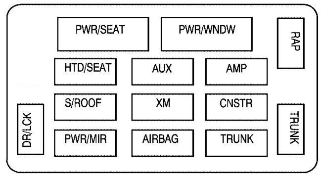 2007 Chevy Monte Carlo Fuse Box Wiring Diagram Mind Delta A Mind Delta A Cinemamanzonicasarano It