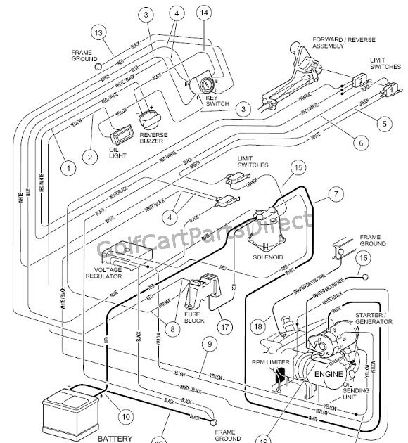 Autosportswiring  98 Club Car 48v Wiring Diagram
