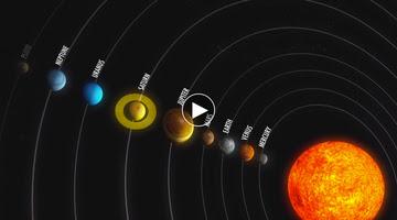 video crash course solar system 360
