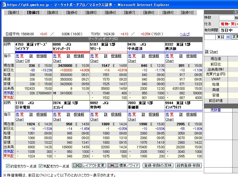 マネックス証券のマーケットボードプロ