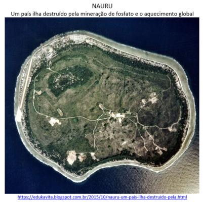 Nauru: O fim de um país e um alerta para o mundo