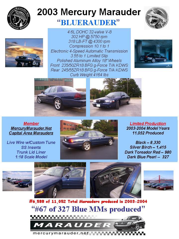 Need Ideas For A Show Board For Car Shows Mercurymaraudernet Forums