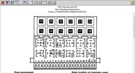 Fuse Box Diagram: Jetta2 Cli Fuse Box Diagram