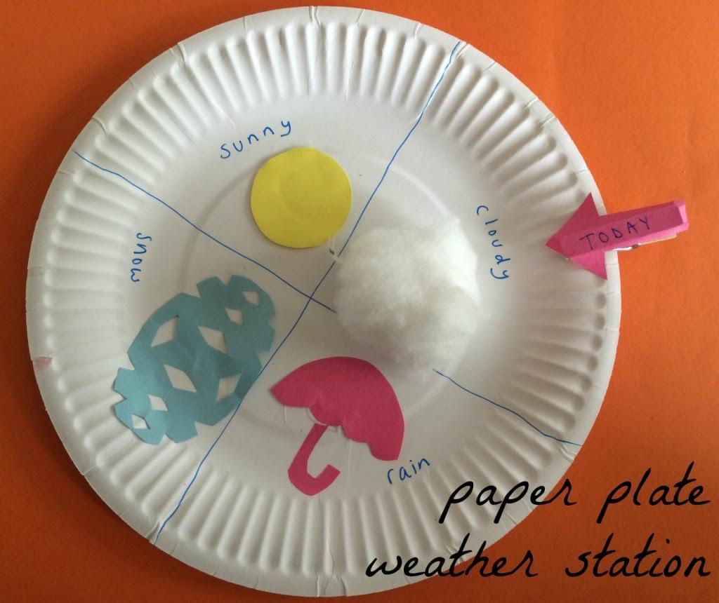 papier płyta stacja pogody