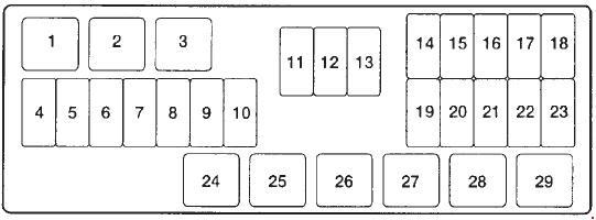 92 98 Mercury Villager Fuse Box Diagram