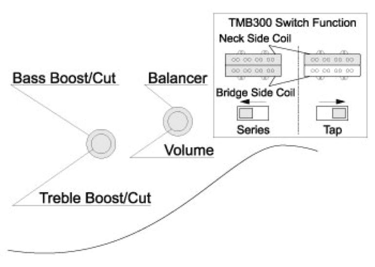 Ibanez S Series Wiring Diagram
