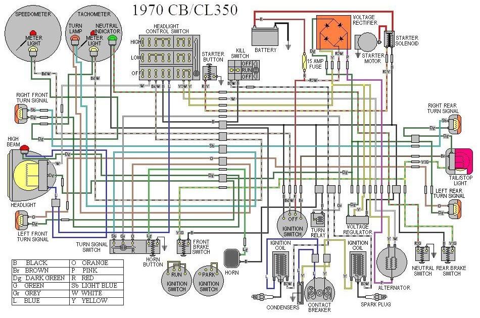 1972 Camaro Fuse Box Diagram Wiring Schematic