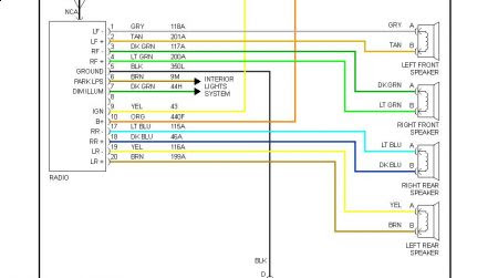 saturn vue electrical diagrams 2003 saturn ion radio wiring diagram fokus tuli rundumpodcast de  2003 saturn ion radio wiring diagram