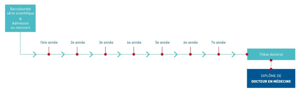 Exemple De Demande De Stage Dans Une Ecole Privee Au Maroc