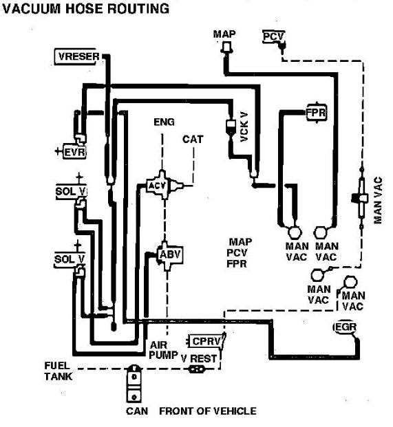 Lincoln Vacuum Diagram Wiring Diagram Frankmotors Es