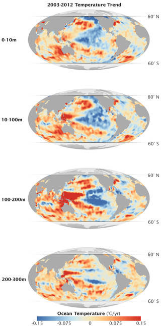 Temperature data from the global ocean (2003-2012) at four depths