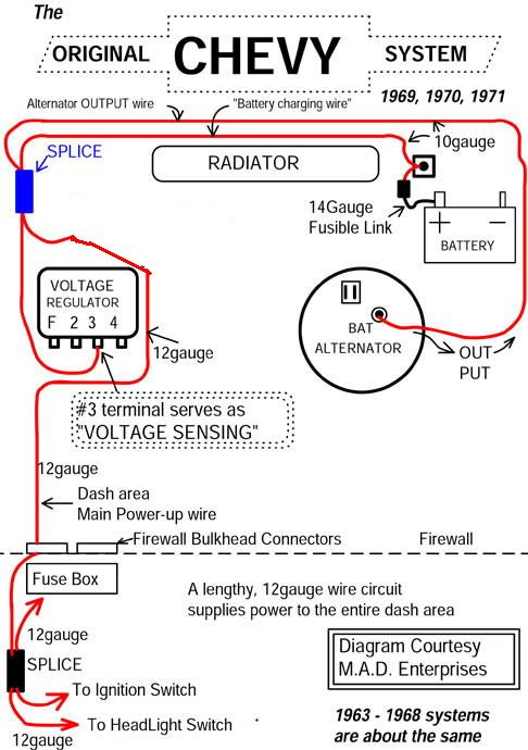 Chevy 1 Wire Alternator Wiring Diagram
