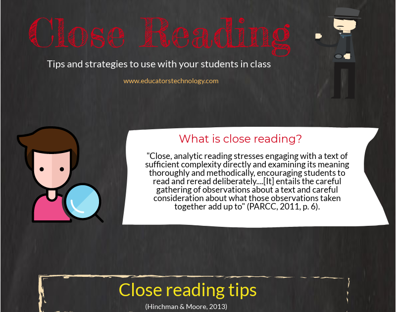 Close Reading Checklist to Use with Students in Class