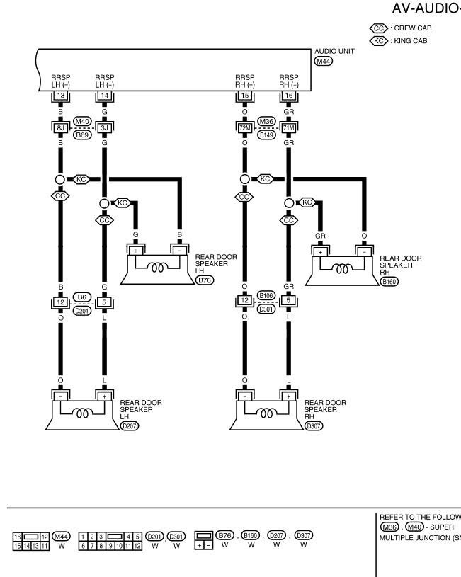 35 Nissan Frontier Wiring Diagram
