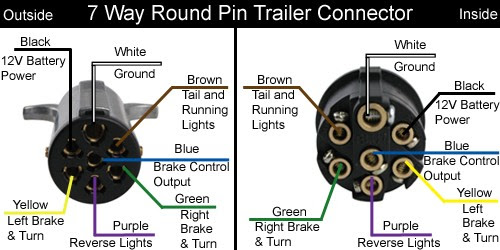 6 Pin Round Trailer Plug Wiring Diagram Diagram Base Website Wiring Diagram Hrdiagramimage Agendadiana It