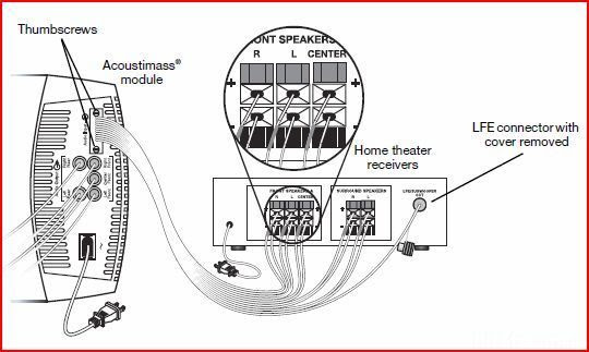 Bose Acoustimass 10 Wiring Diagram