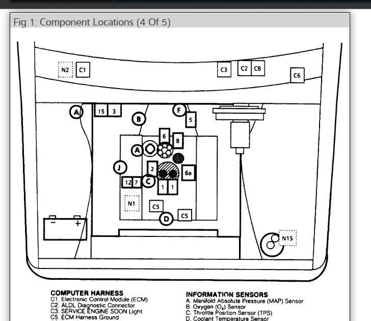 1997 Chevy Silverado Alternator Wiring Diagram from lh6.googleusercontent.com