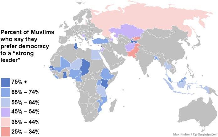 Ποσοστό στον μουσουλμανικό κόσμο που  πιστεύει στη δημοκρατία