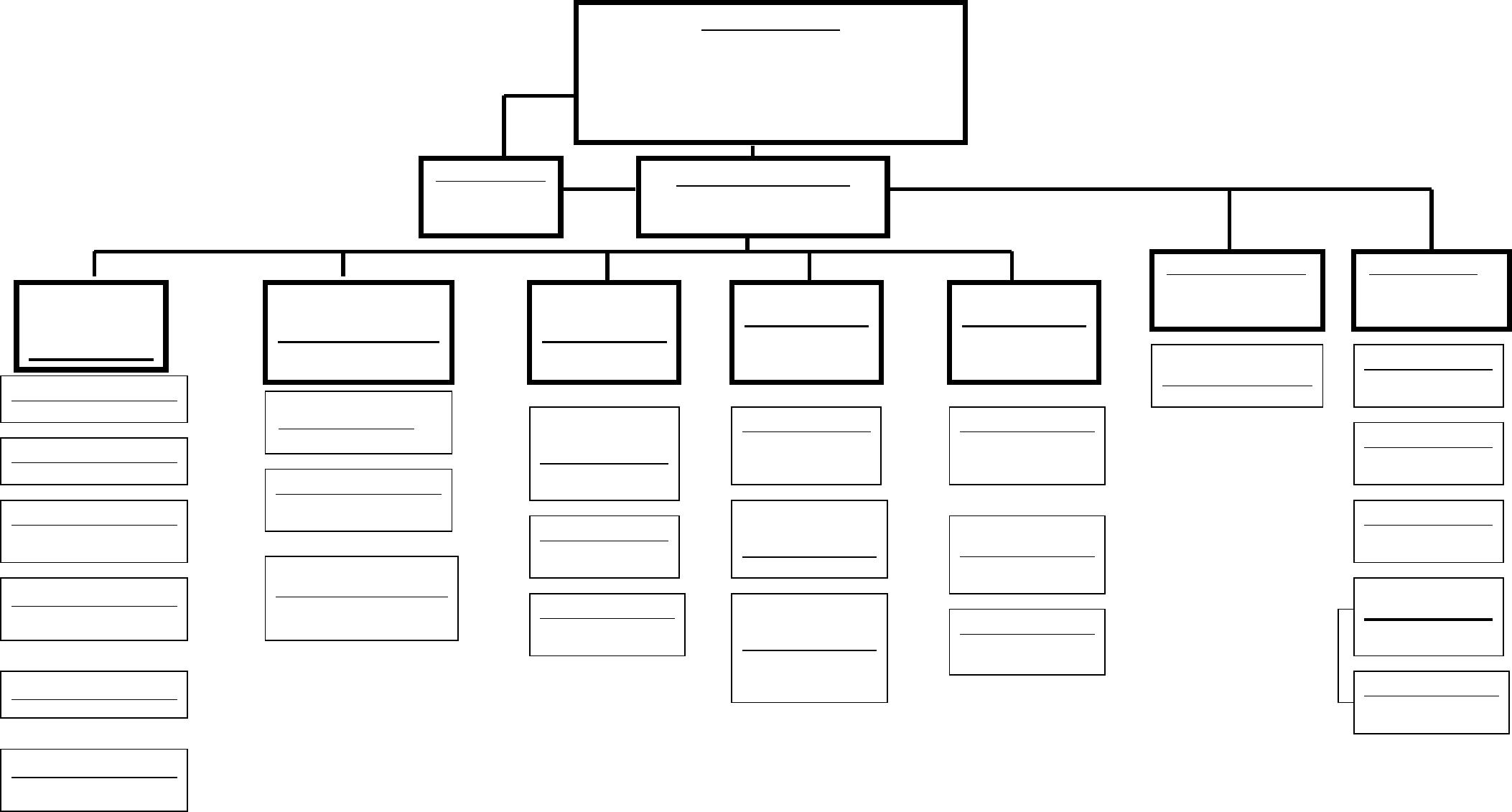 Blank Organizational Chart - Cumberland College Free Download