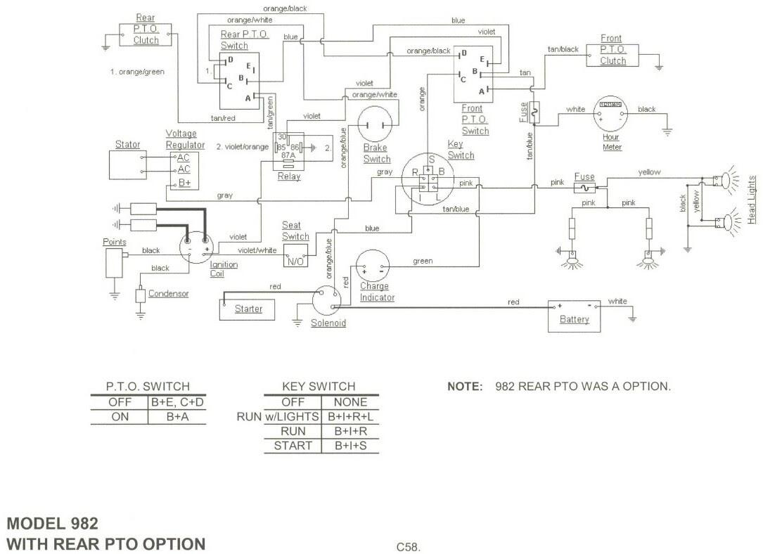 rzt cub cadet wiring diagram cub cadet wiring diagram diagram stream cub cadet rzt l wiring diagram cub cadet wiring diagram diagram stream