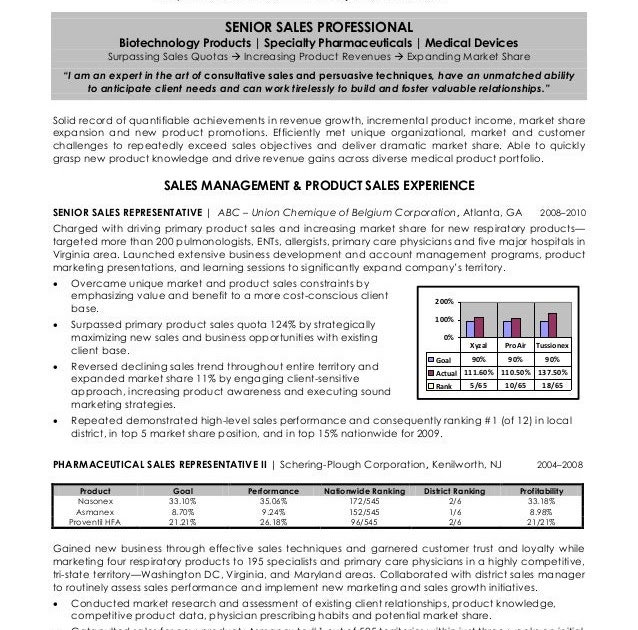 sample resume for fresh graduate medtech