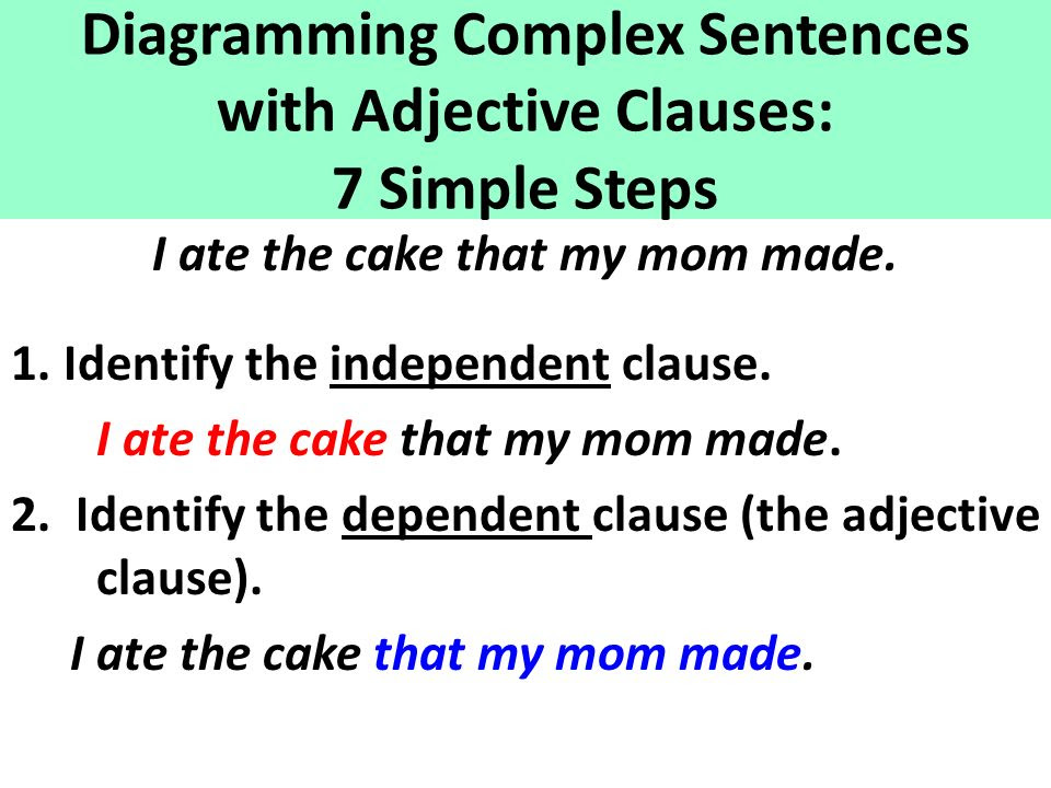 Diagramming+Complex+Sentences+with+Adjective+Clauses%3A+7+Simple+Steps