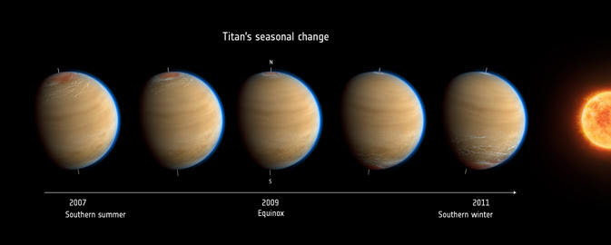 This artist's impression of Saturn's moon Titan shows the change in observed atmospheric effects before, during and after equinox in 2009