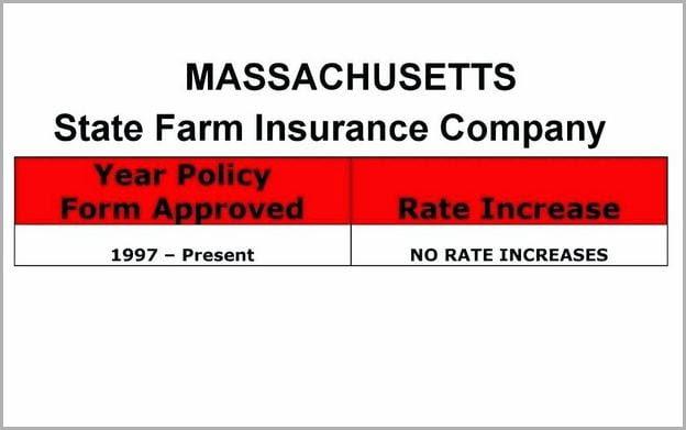 State Farm Pet Insurance Canada