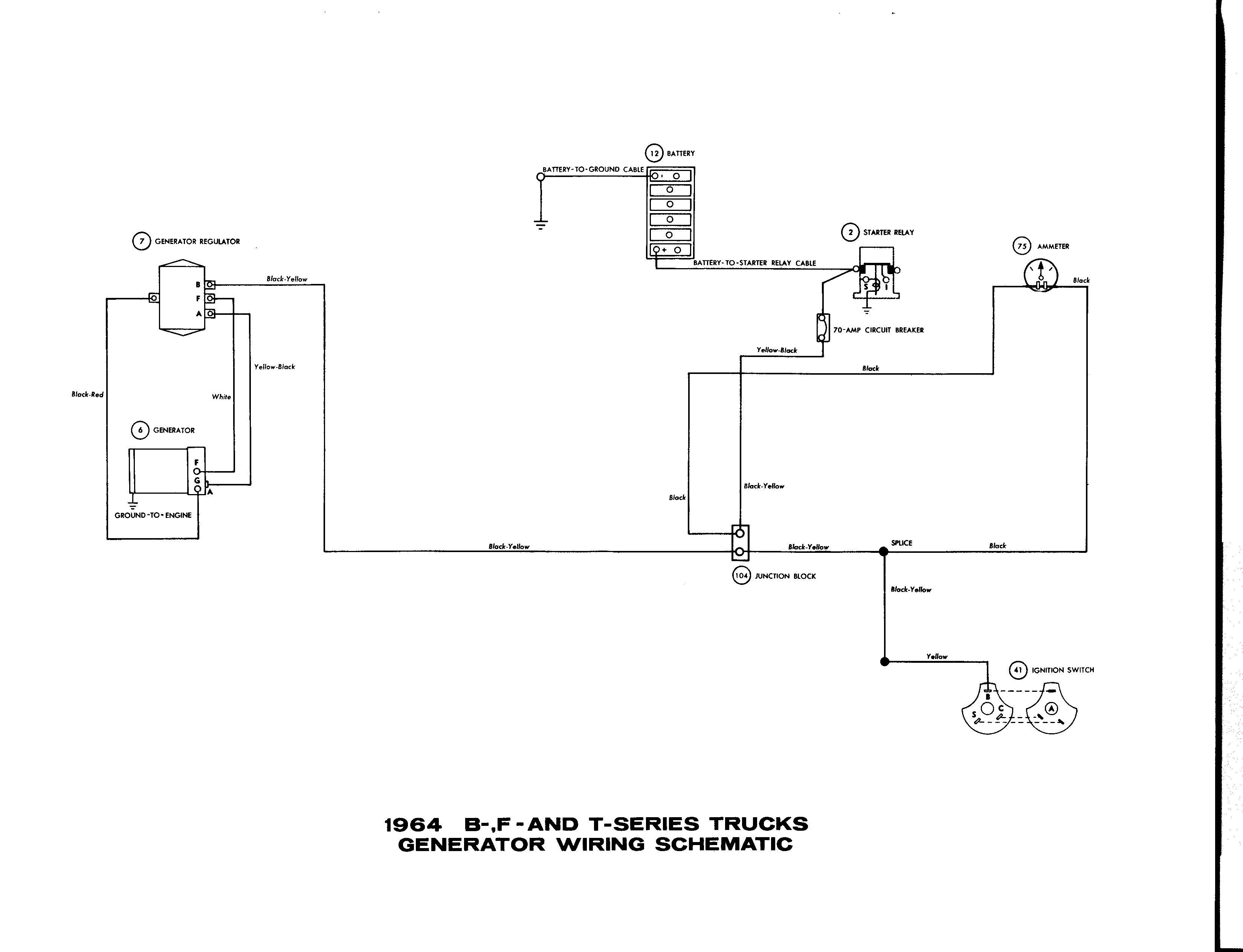 75 Ford Alt Wiring Wiring Diagram Correction Correction Cfcarsnoleggio It