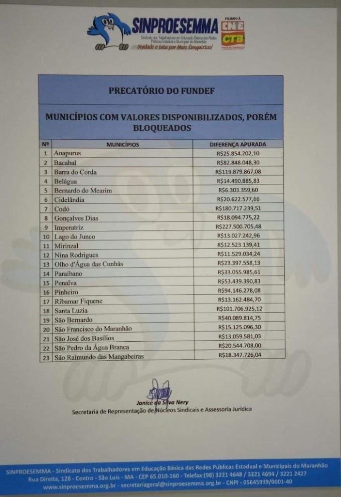 Prefeituras do MA recebem R$ 1,1 bilhão do antigo Fundef. VEJA LISTA