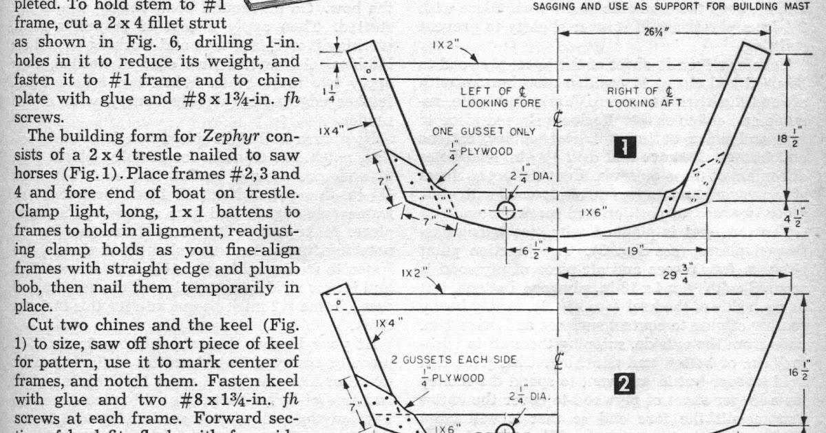 Nice Zephyr boat plans ~ A. Jke